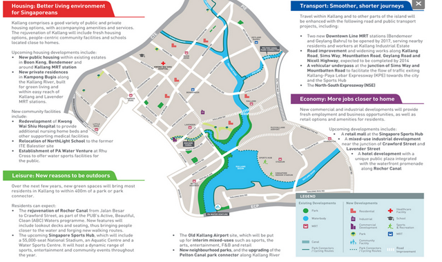 KALLANG - DRAFT MASTER PLAN 2013