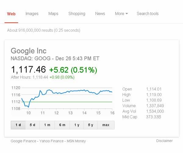 3. Google Stock Tops $1,000