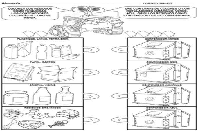 Teecarbusvar 3 actividad tee reflexi n sobre el v deo for Dibujos de las 3 r