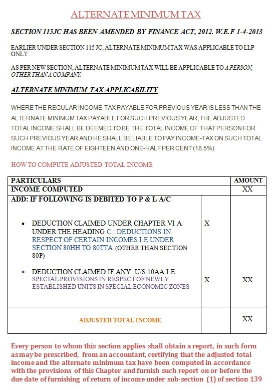 ALTERNATE MINIMUM TAX U/S 115JC (APPLICABLE TO A PERSON OTHER THAN COMPANY)