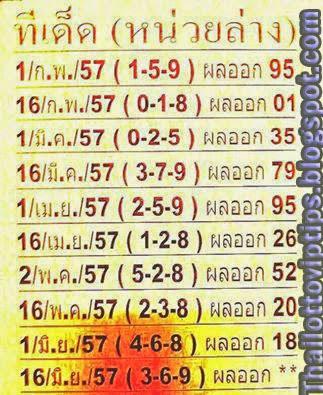 Thai Lotto Down Touch 16-06-2014
