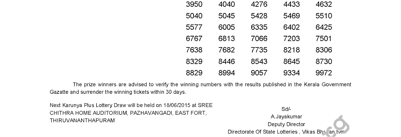 Karunya Plus Lottery KN 61 Result 11-6-2015