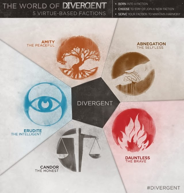 faction symbols for divergent movie dauntless