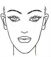 rosto triangular