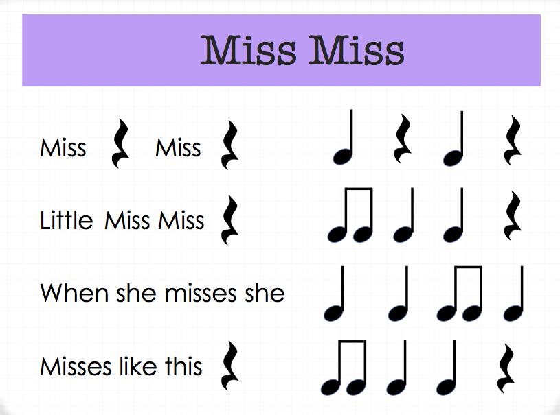 West View Music Lessons P3 The Crotchet Rest