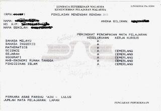 Keputusan PMR 2013