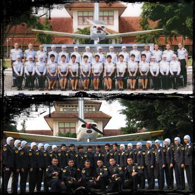 Air Traffic Control Indonesia Myclass Air Traffic Control