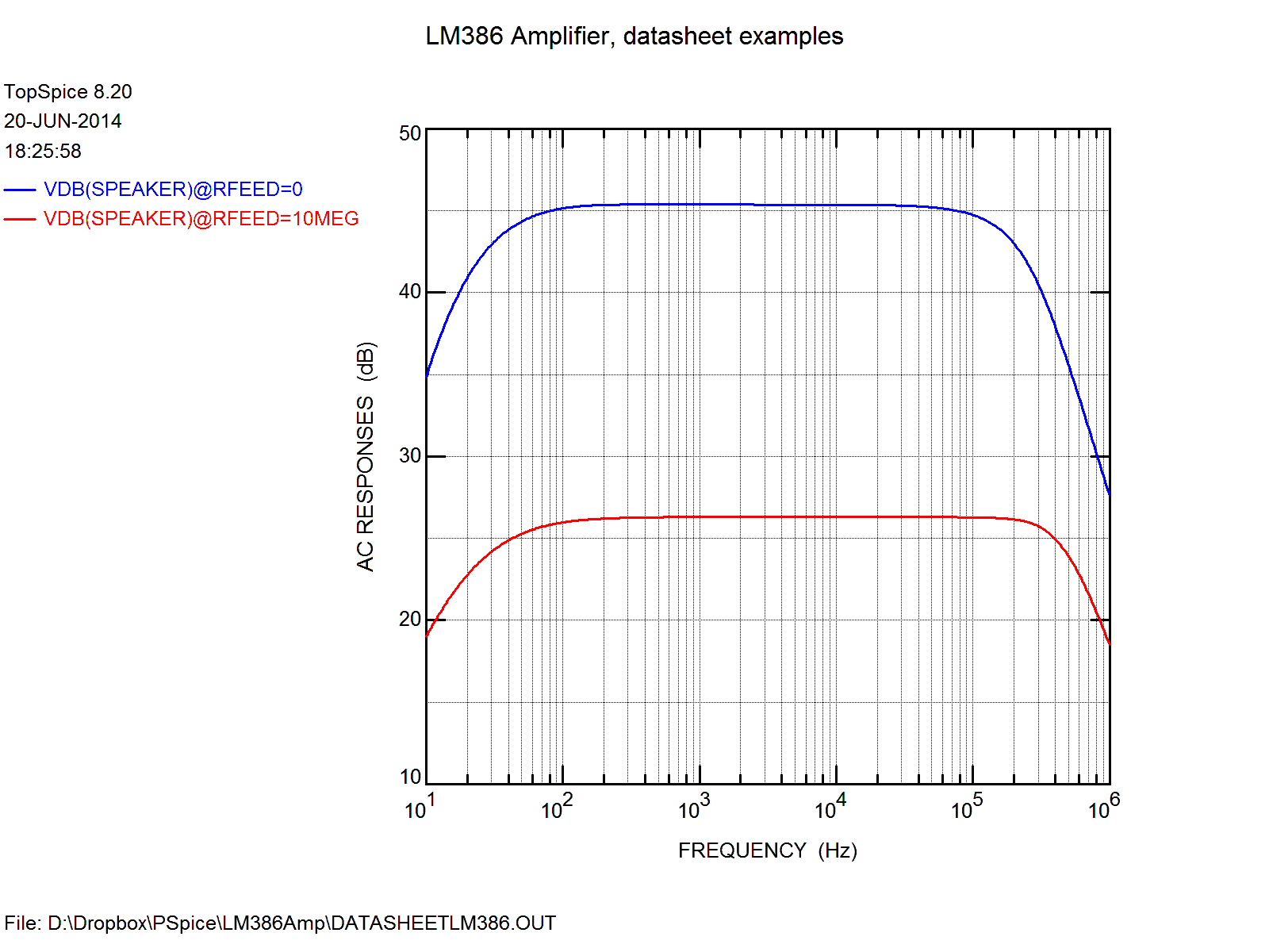 Lm386 Data Sheet 2 Watts Stereo Using Three Disappointment With Spice And The Qrp Ers Favorite
