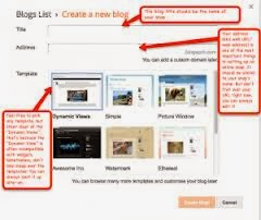 how to create blog without money,what is best method of creating blog