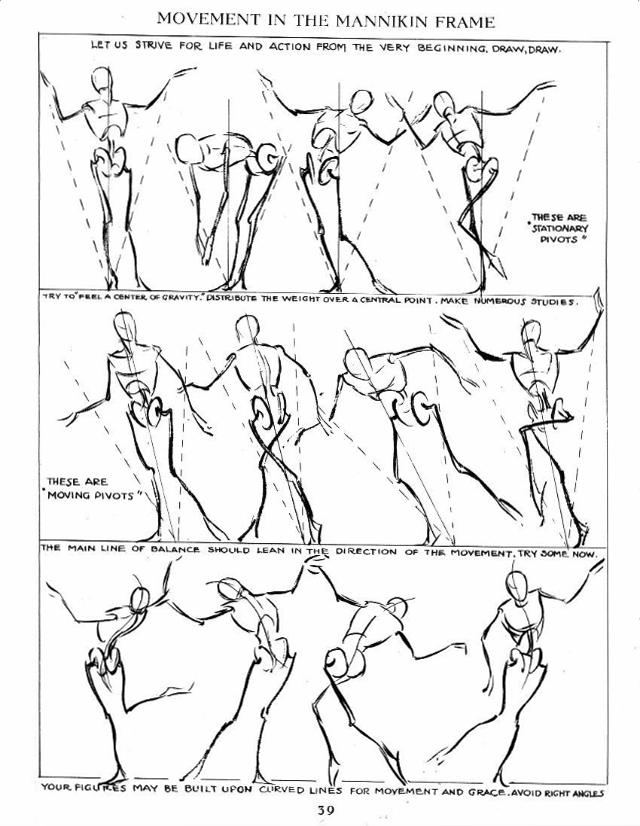 Scoffs DFGA Blog: Andrew Loomis Figure Sketching