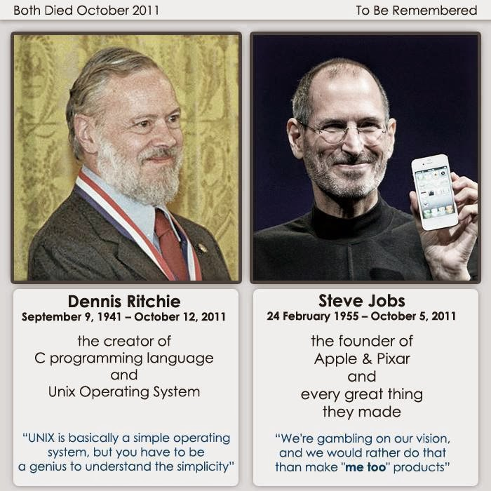 Dennis Ritchie vs. Steve Jobs