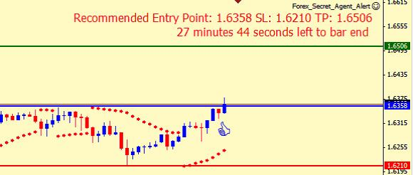 Forex secret signals alerts