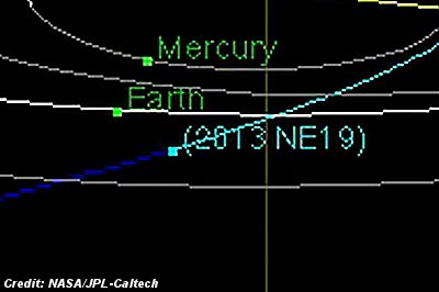 Newfound Asteroid (2013 NE19) Will Cruise Past Earth Tonight (July 22)