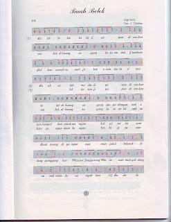 Notasi Angka Lagu Buah Bolok (lagu Daerah Kaltim)