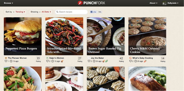 Punch Fork