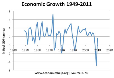 economicgrowth