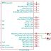 """Interrupciones en SDCC - Parte 2, Uso de """"signal.h"""""""