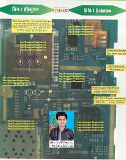 Samsung E2232 Insert SIM Card 1 Solution By BuntyGSM Mobile Repairing Institute  IMET Mobile