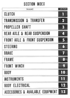 Toyota    Land cruiser Chassis and body    repair       manual    FJ43