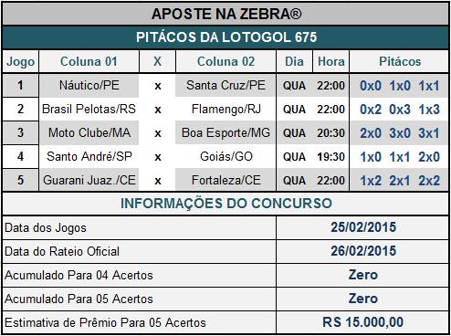 LOTOGOL 675 - PITÁCOS DA ZEBRA