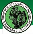 Udruženje šumarskih inženjera i tehničara Srbije