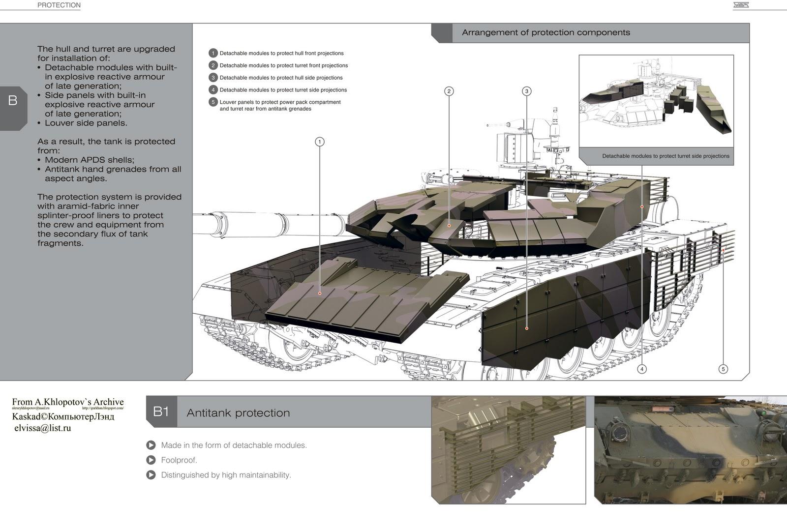 الجزائر توقع عقدا لشراء 300 دبابة  تي 90  والاحتمال انها  نوع T90MS - صفحة 4 T-90MS_eng-13