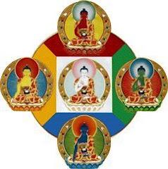 Os cinco Dhyani Budhas