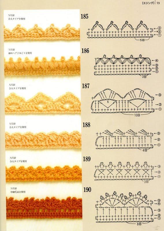 crochet on Pinterest   Crochet Edgings, Boleros and Stitches