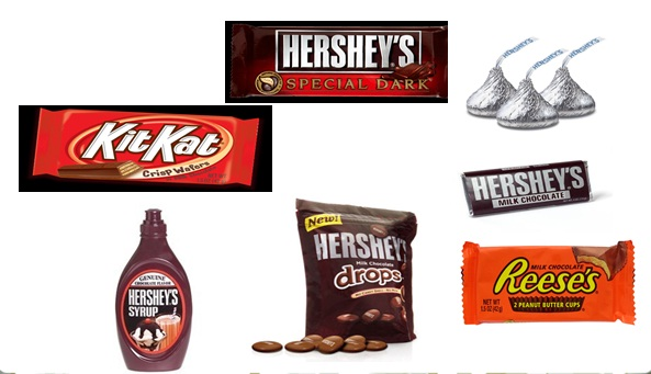hershey foods company Resource planning at hershey foods corporation  the hershey foods corporation was  was founded by milton hershey as the hershey chocolate company hershey's.
