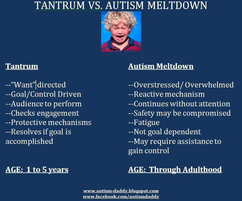 Autism Resolves In Some Kids But >> My Kid W Autism Had A Tantrum Not A Meltdown Awesome The