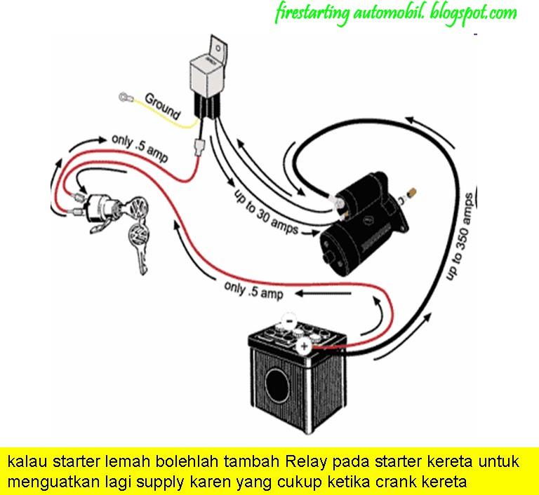 kereta pi sana pi sini rh pisanapisini wordpress com Ammeter Gauge Wiring Diagram AC Voltmeter Wiring -Diagram
