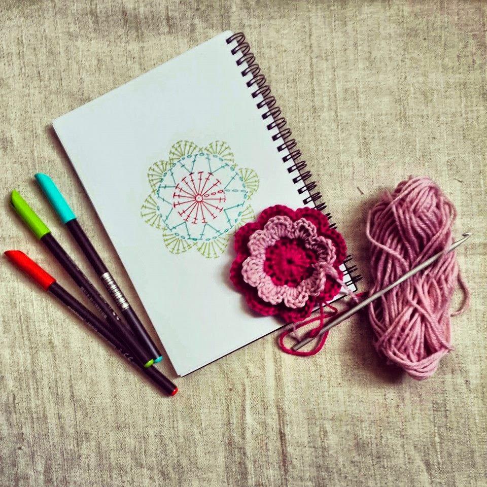 Örgü Çiçek ve Şeması