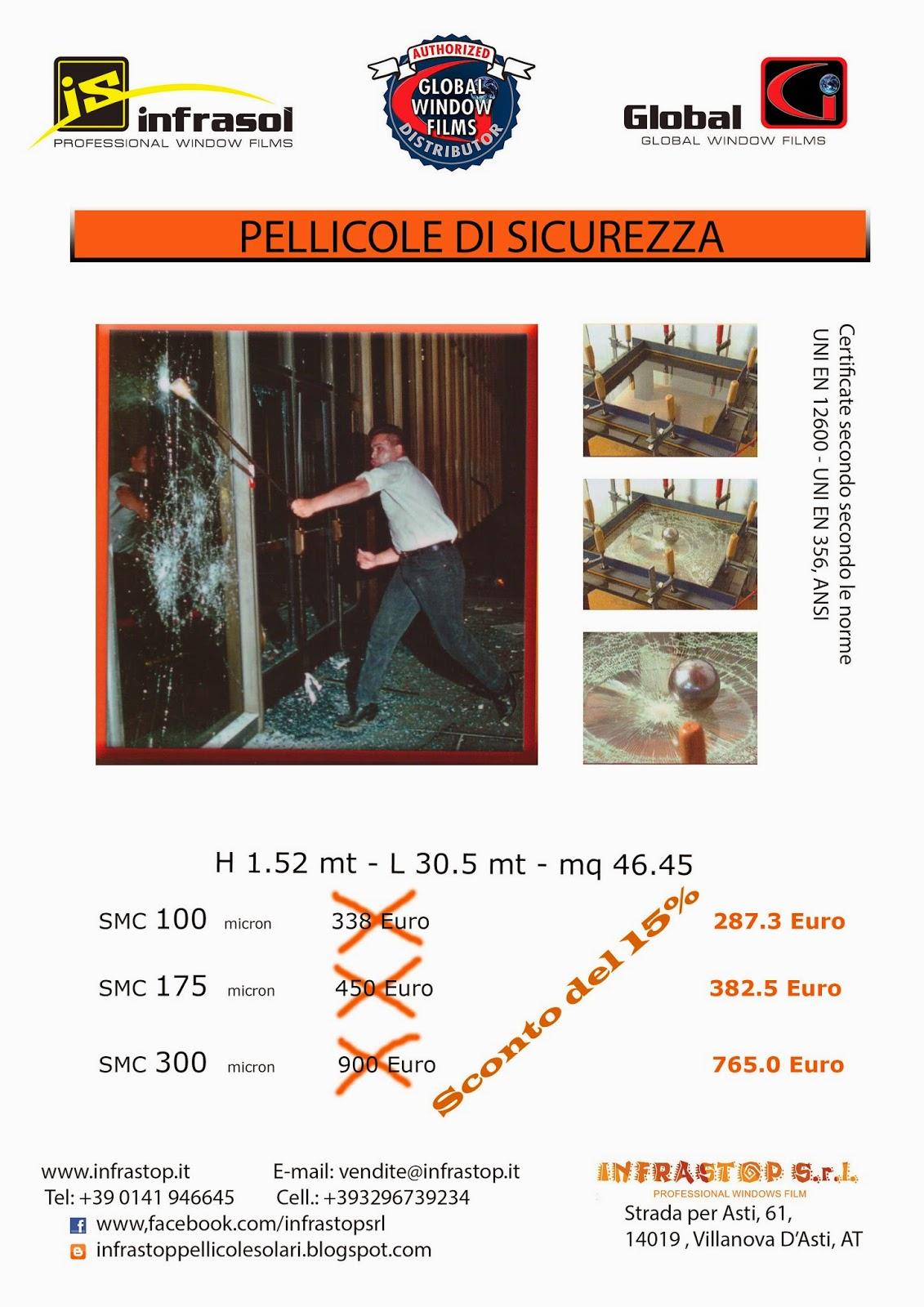 Infrastop pellicole per vetri - Pellicole per vetri casa ...
