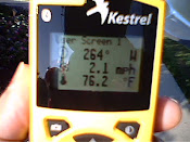 Kestrel Weather Tracker