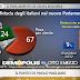 Il nuovo Parlamento - Sondaggio Demopolis per Otto e Mezzo