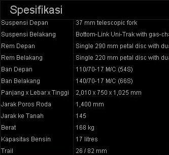 Spesifikasi dan Harga Kawasaki Z250