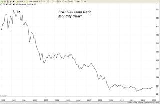 prix de l'or, de l'argent et des minières / suivi quotidien en clôture - Page 36 Snapshot-1522