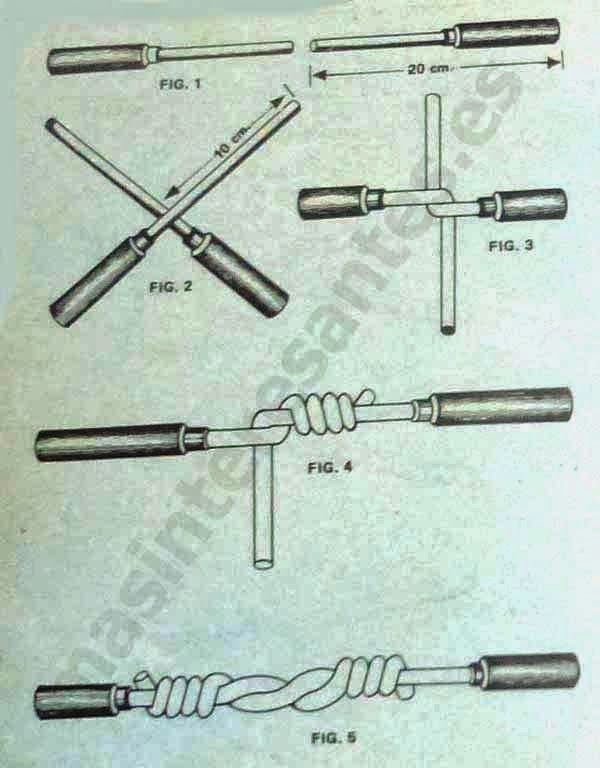 Tipos de empalmes eléctricos