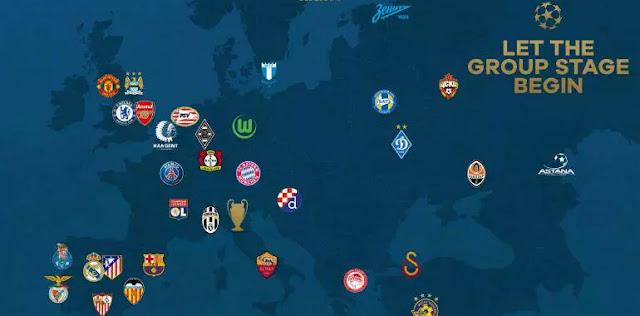 O mapa da fase de grupos da Champions League 2015-2016