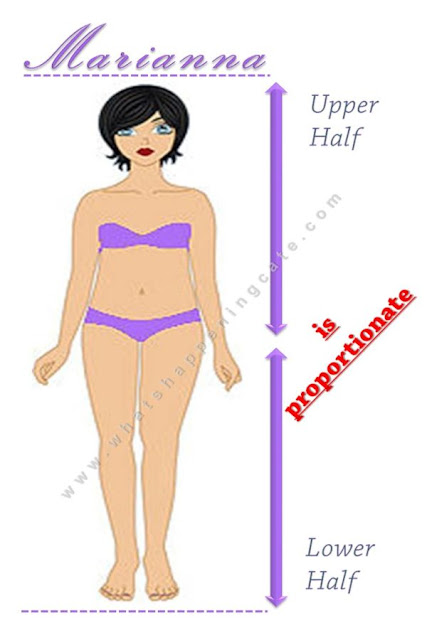 do you know the Apple Body Shape aka the Circle Body Type