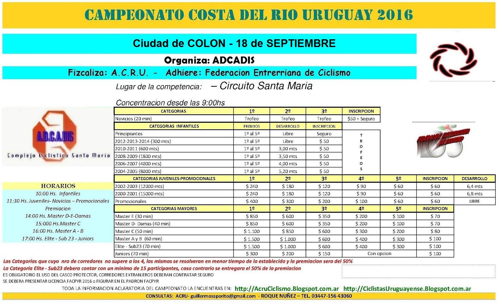 4º Fecha Costa 2016