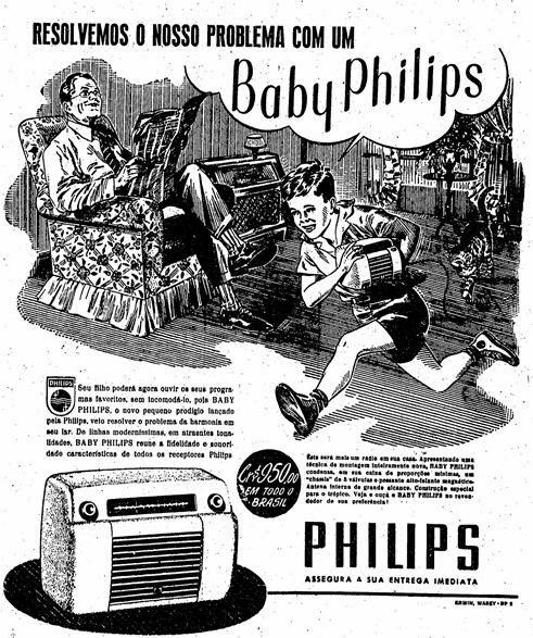 Propaganda do Rádio Baby Philips em 1947. Produto voltado ao público infantil.