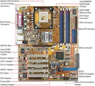 Cara merakit komputer PC