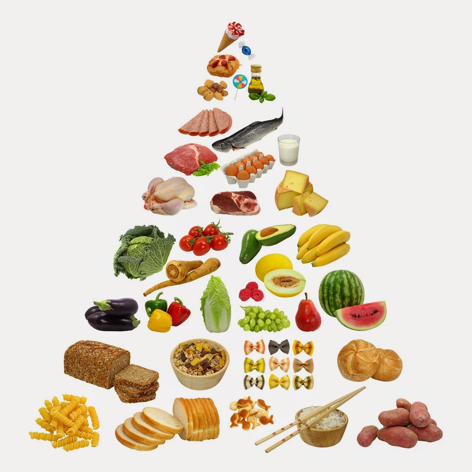 Protein,+carbs,+fat