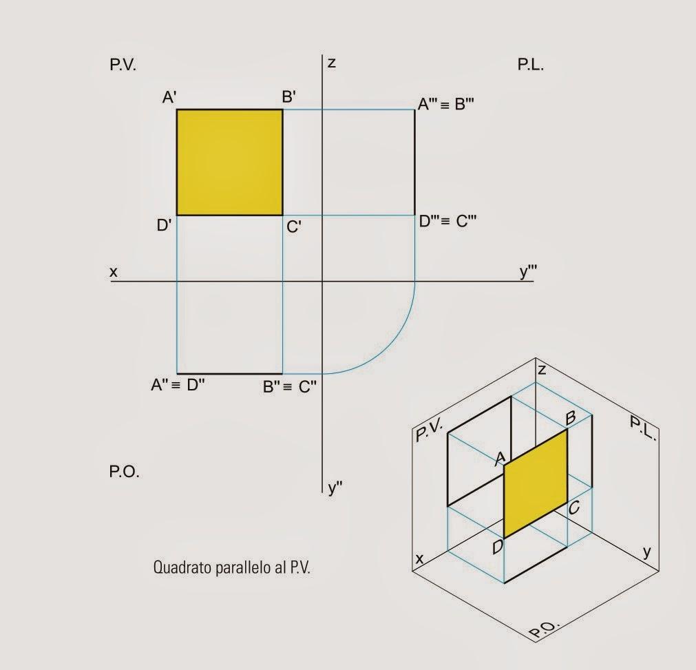proiezione ortogonale quadrato parallelo al piano verticale proiezione ...