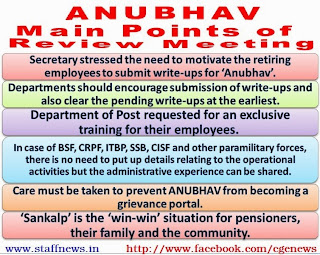 anubhav+review+meeting