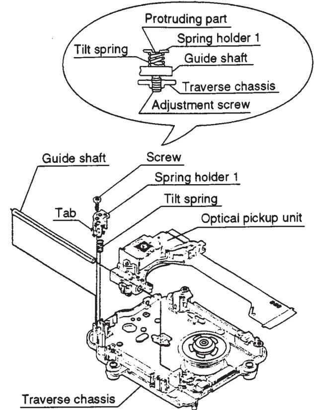 panasonic dvd rv-30br - how to disassemble deck mechanism