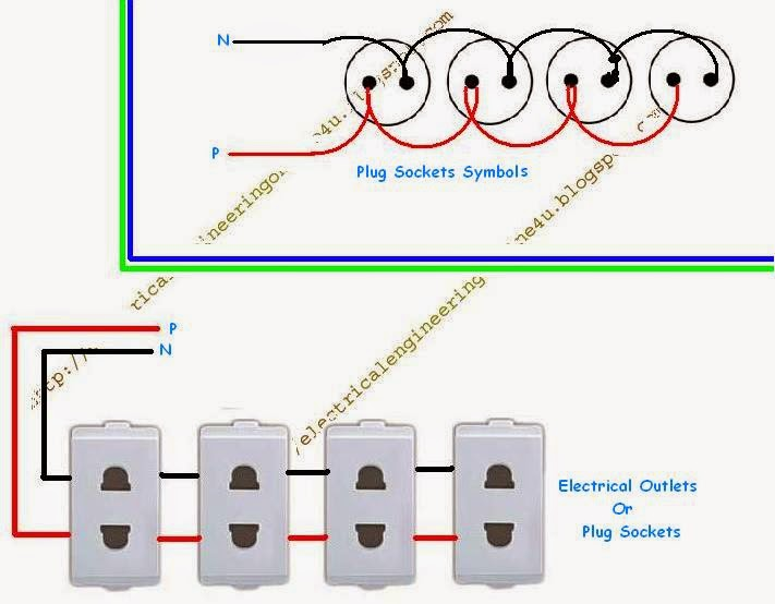 electrical%2Boutlets%2Bwiring%2B %2Bplug%2Bsockets%2Bwiring how to wire an electrical outlet? electrical online 4u electrical outlet wiring diagram at soozxer.org