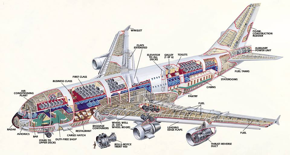 Aviation lovers airbus a380 history and definition of for Airbus a380 photos interieur
