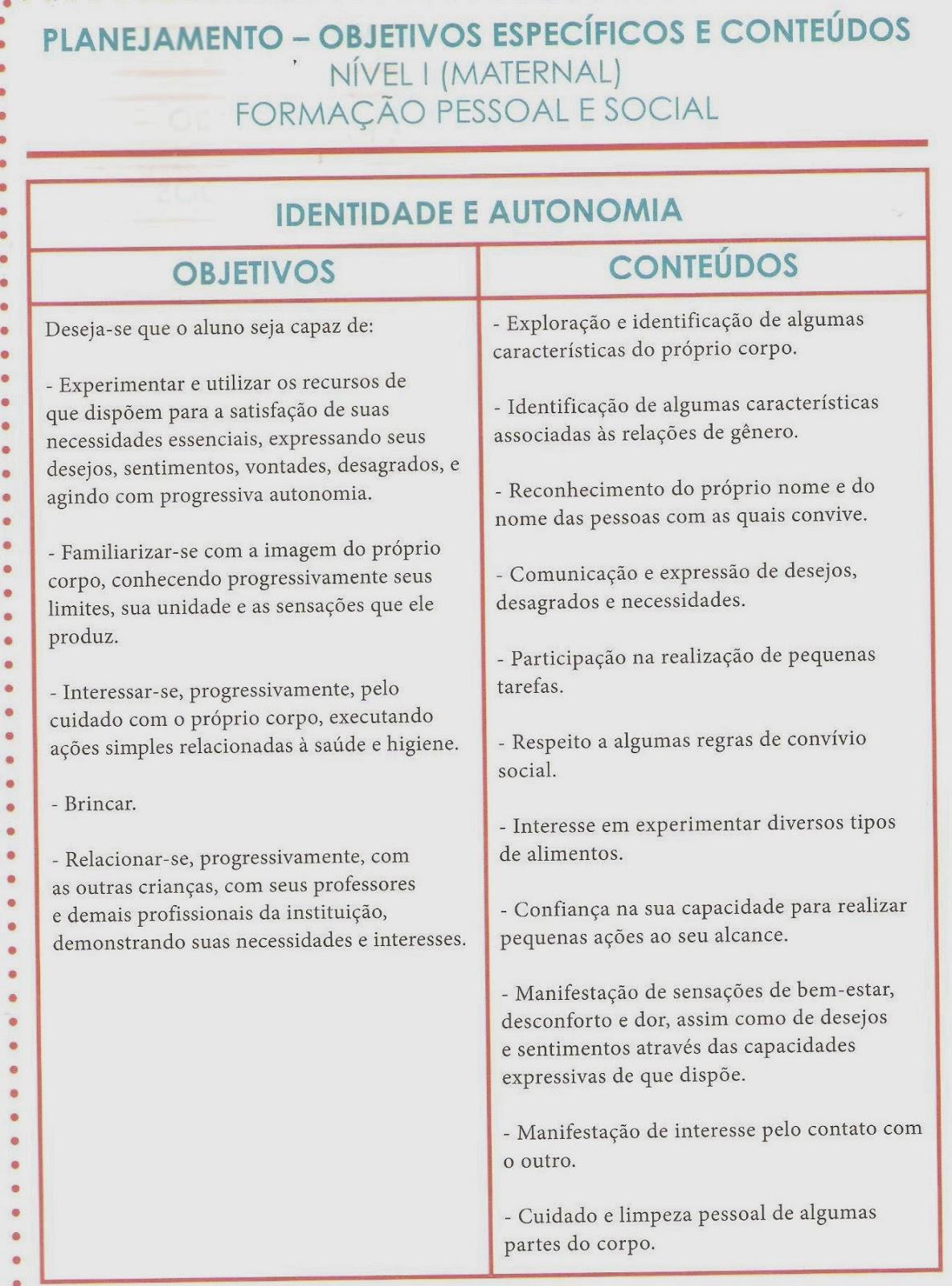 Top CANAL PEDAGÓGICO: Planejamento: Objetivos Específicos e Conteúdos  XF85